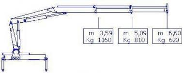Кран маніпулятор HC 50
