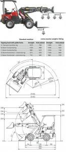 Многофункциональные погрузчики Norcar 755