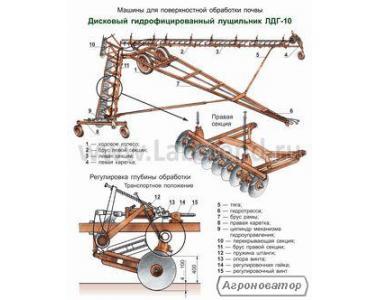 Лущильник дисковий гідрофікований ЛДГ - 10