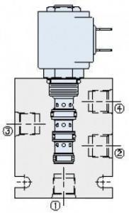 Электромагнитные клапаны HydraForce