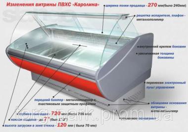 Холодильная витрина Каролина 1,3 1,6 2,0 2,5 ТехноХолод