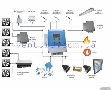 Система управления микроклиматом на птицефабрике и свиноферме Venton
