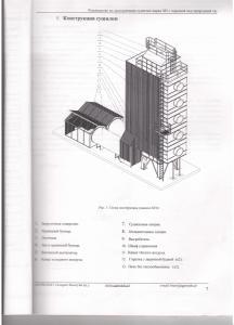 Продається зерносушарка про-ва Польщі SD16