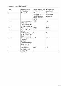 Высокооктановая добавка к бензинам (аналог МТБЭ)