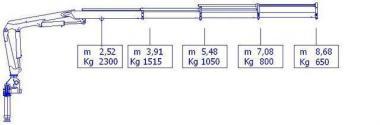 Кран манипулятор HC 80