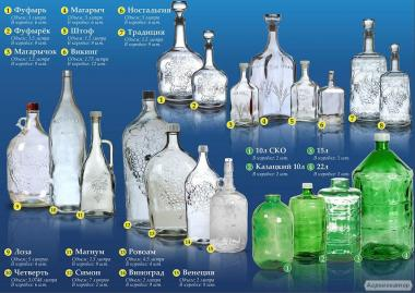 Ємності скляні для зберігання і бродіння