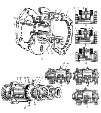 Синхронізатор МАЗ, КРАЗ (реставрація)