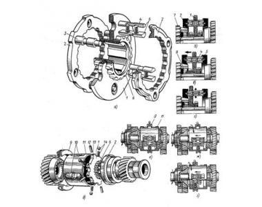 Синхронизатор МАЗ, КРАЗ (реставрация)