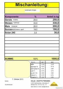 Премікс 3% для свиней на откорме с 25 кг Cолан 243 Скидки от 150 кг,