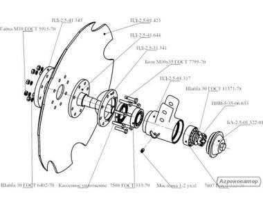 Плуг дисковый ПД (1.8.,2.2.,2.3.,2.5.)