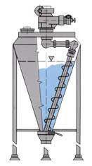 Змішувач вертикальний HV 100