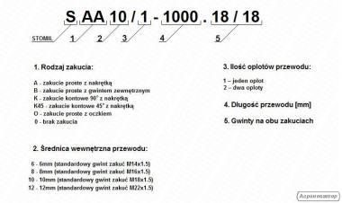 Гидрораспределитель Р120
