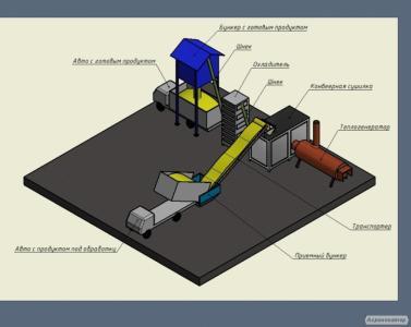 Зерносушильный комплекс конвейерного типа ОТ ПРОИЗВОДИТЕЛЯ