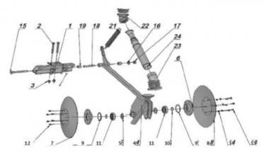 Леміш дисковий короткий з шарніром для зернової сівалки Unia, Polonez