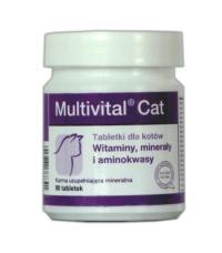 Вітаміни для котів