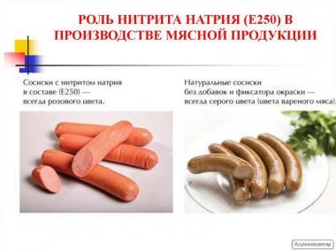 Нітрит Натрію харчовий E250