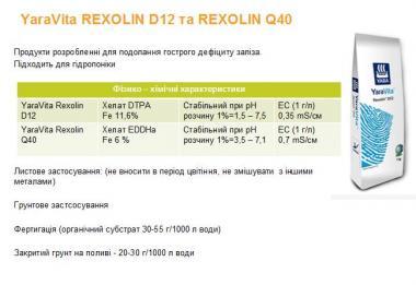 Добриво ЯраВита Рексолін D12 (5 кг) / Добриво яра віта REXOLIN D12 (5 кг)