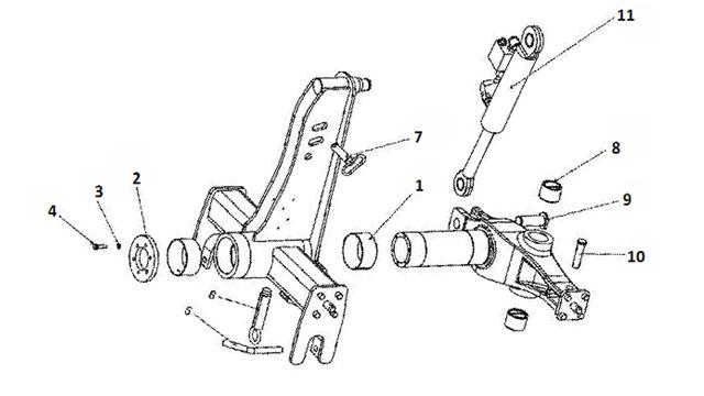 Запчастини передка і оборотника плуги Unia Ibis M2+