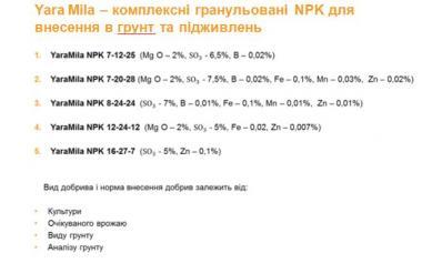 Удобрение ЯраМила NPK / Добриво YaraMila NPK 12-24-12 (600 кг)