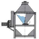 Смеситель роторный HHR 1700
