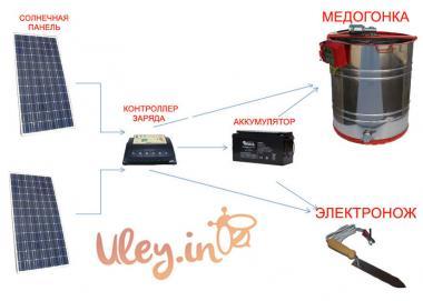 Сонячний зарядний пристрій