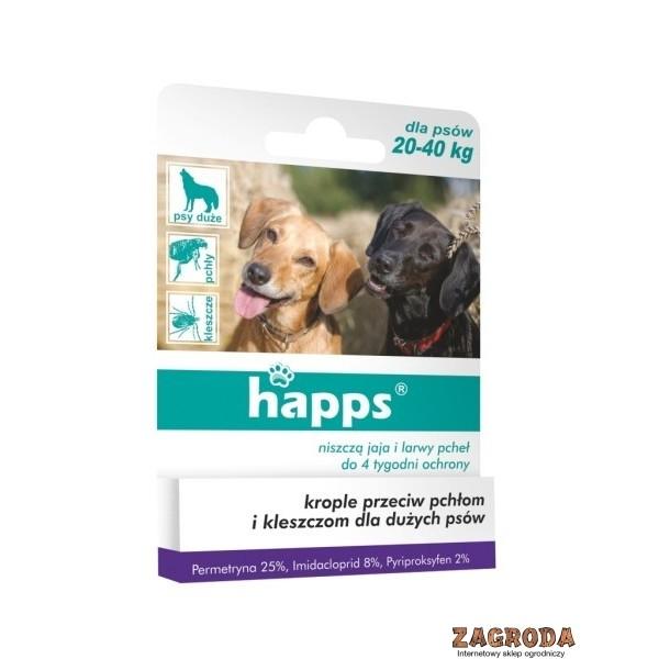 Антибактериальные ветпрепараты для собак