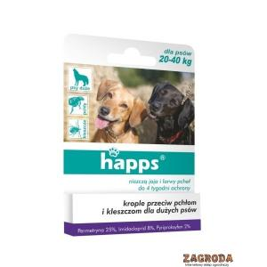 Антибактеріальні ветпрепарати для собак