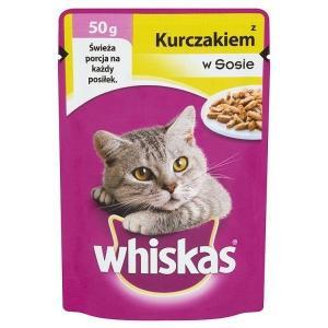 Зоотовари для котів