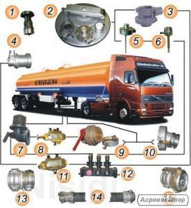 Запасні частини та обладнання для автоцистерн (бензовозів)