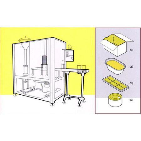 Автомати для наповнення готових контейнерів