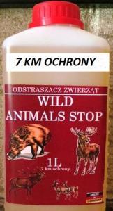Репеленти, засоби відлякування тварин