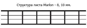 Сотовый поликарбонат Марлон прозрачный 6000х2100х8 мм