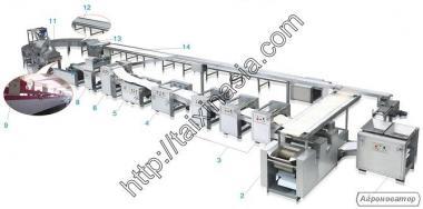 Обладнання для виробництва печива з Китаю