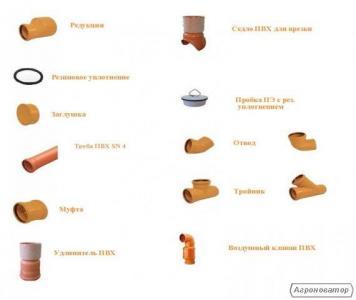 Сідла,пробки,труби ПВХ для самосплавной системи гноєвидалення