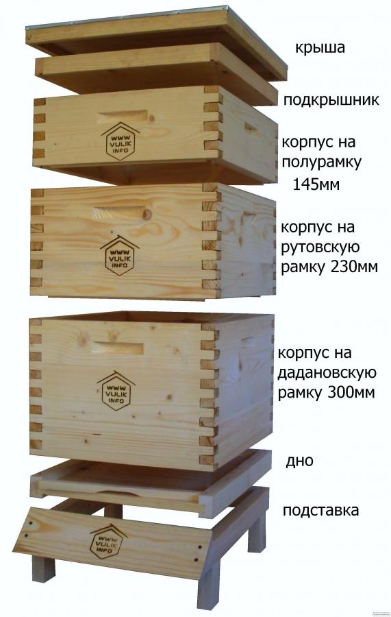 Ульи в ШИП. Опт и  розница, конструкции разные и комплектующие