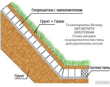 Георешітка для зміцнення схилу. ГР30/05