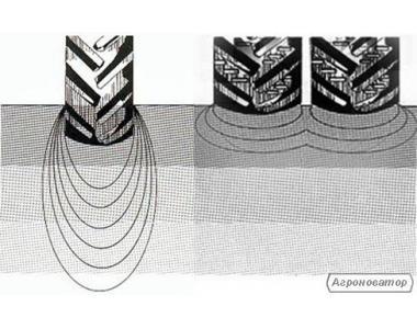 Задвоєні колеса