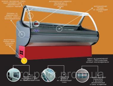 Холодильная витрина Sorrento 1,3 1,6 1,8 2,0 Росс