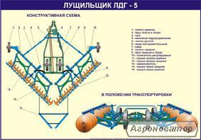 ЛУЩИЛЬНИКИ ЛВД-2,4.. ЛДВ-4 ЛДВ-6 ЛДГ-5.,ЛДГ-10./15