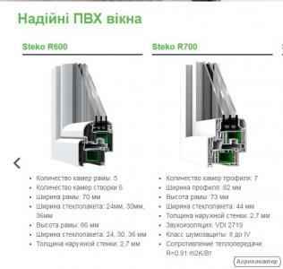 Реальна знижка 26% на ПВХ вікна, завод Steco.