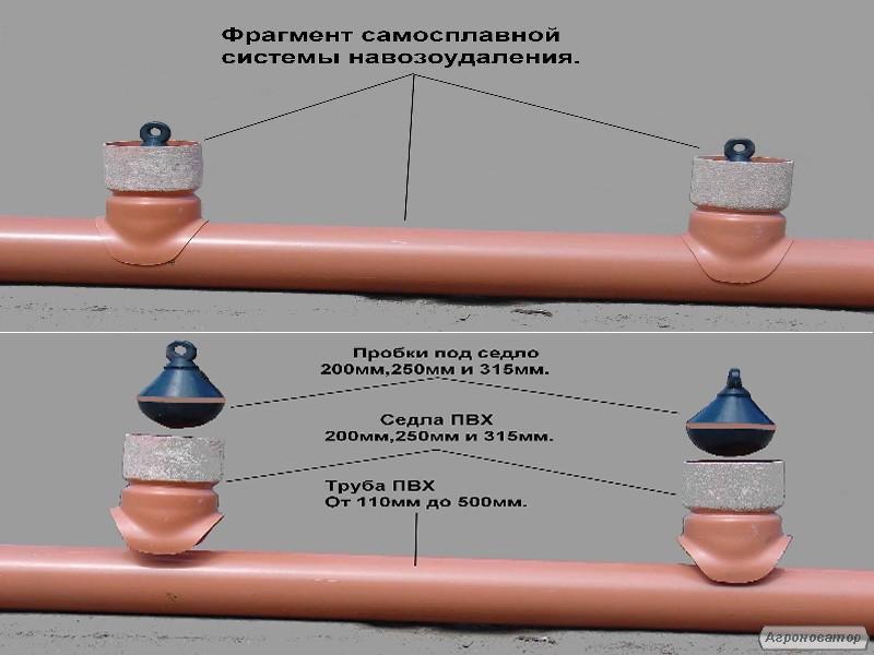 Самосплавная система навозоудаления Мпласт.